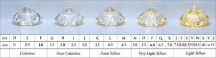 ColorScale_w_diamonds